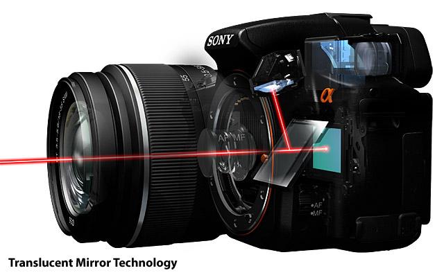 A Sony SLT Camera